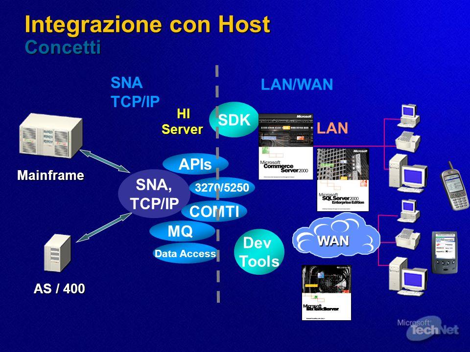 Integrazione con Host Concetti