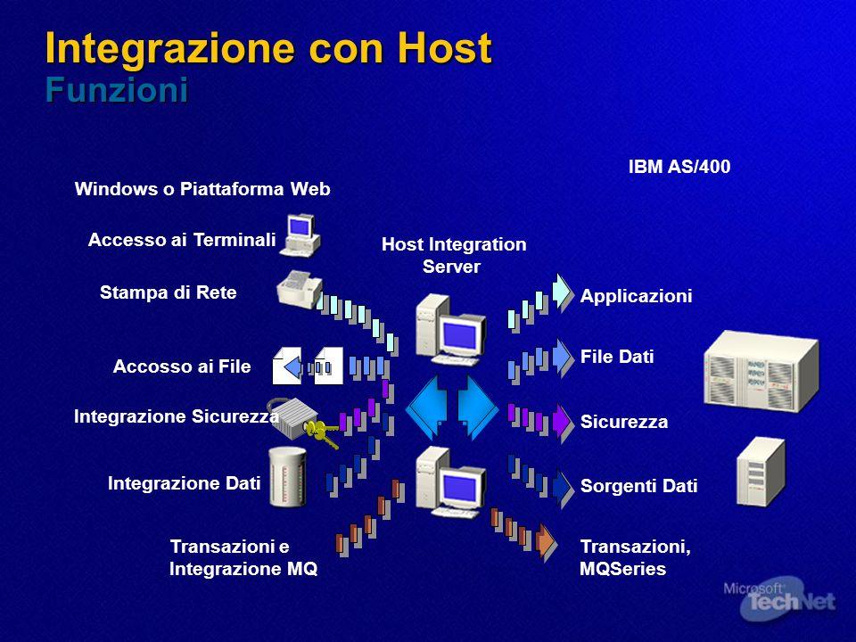 Integrazione con Host Funzioni