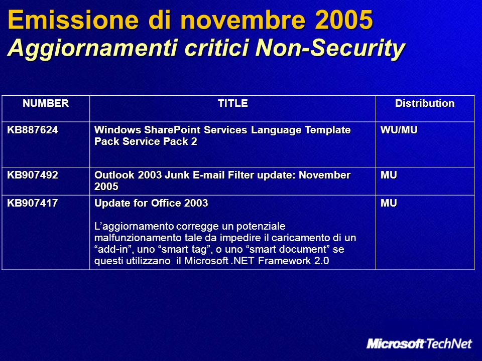 Emissione di novembre 2005 Aggiornamenti critici Non-Security