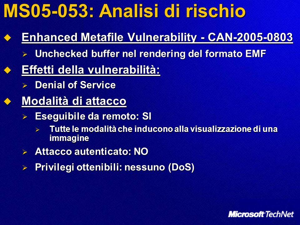 MS05-053: Analisi di rischio