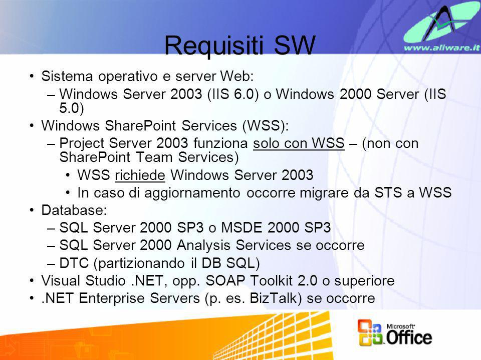 Requisiti SW Sistema operativo e server Web: