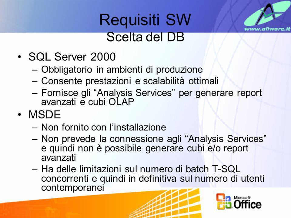 Requisiti SW Scelta del DB