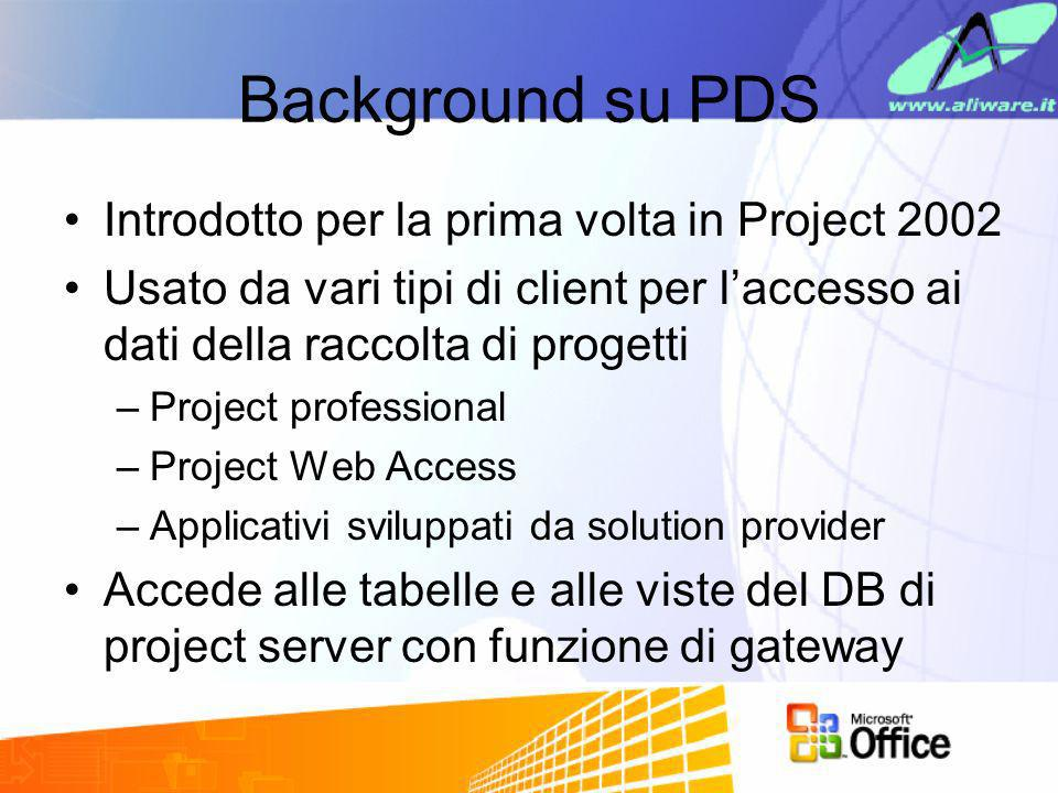 Background su PDS Introdotto per la prima volta in Project 2002