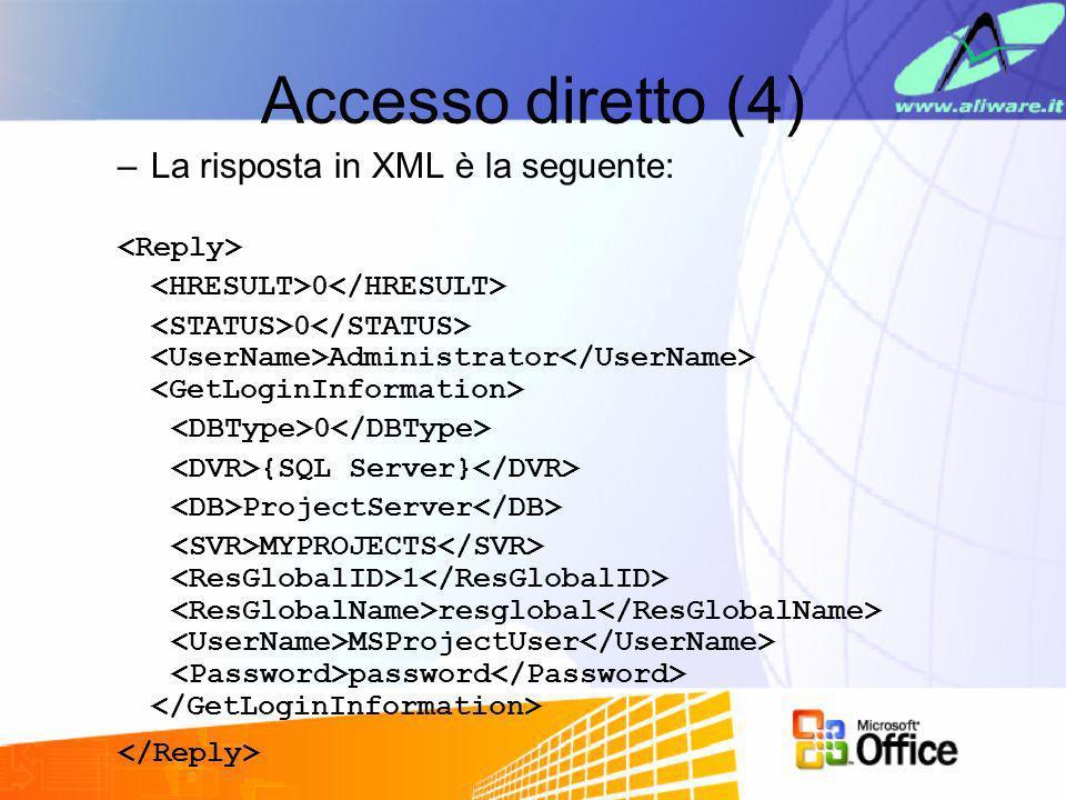 Accesso diretto (4) La risposta in XML è la seguente: <Reply>
