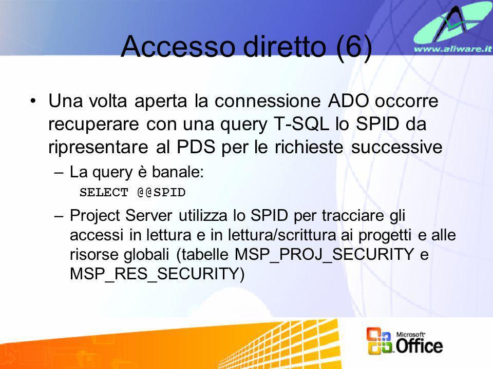 Accesso diretto (6)