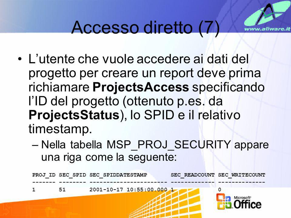 Accesso diretto (7)