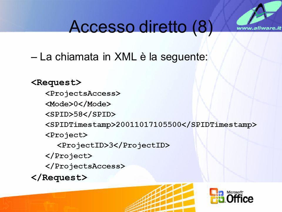 Accesso diretto (8) La chiamata in XML è la seguente: <Request>