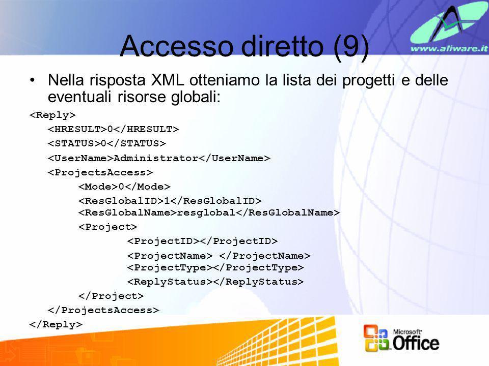 Accesso diretto (9) Nella risposta XML otteniamo la lista dei progetti e delle eventuali risorse globali: