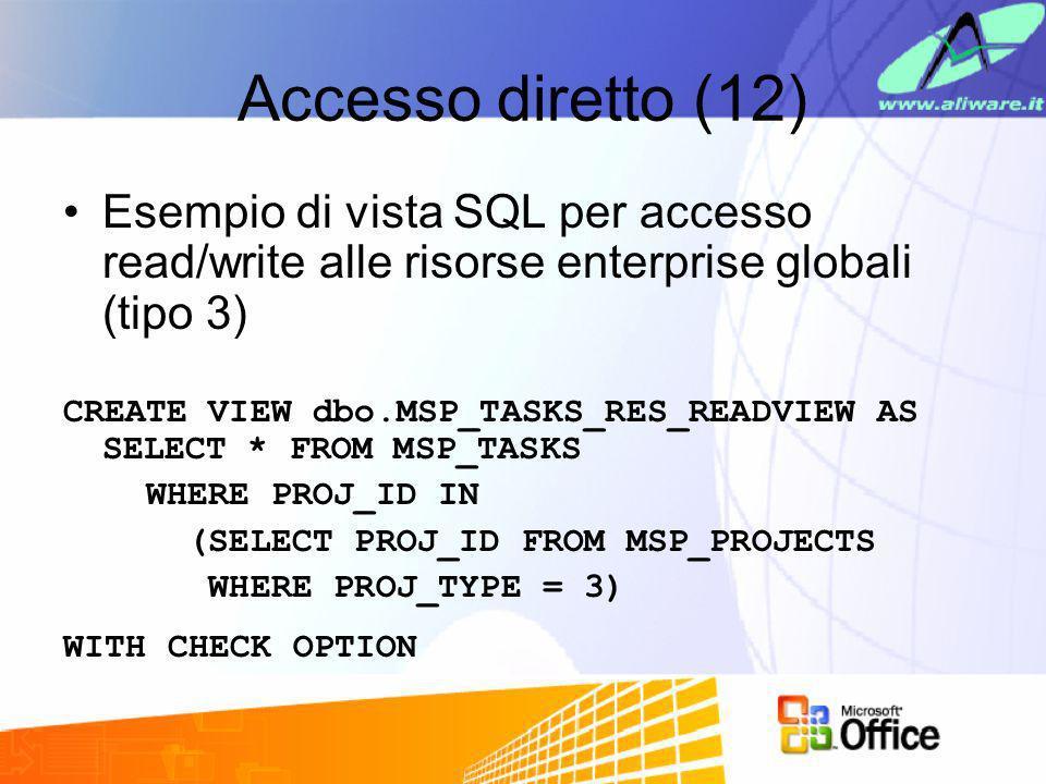 Accesso diretto (12) Esempio di vista SQL per accesso read/write alle risorse enterprise globali (tipo 3)