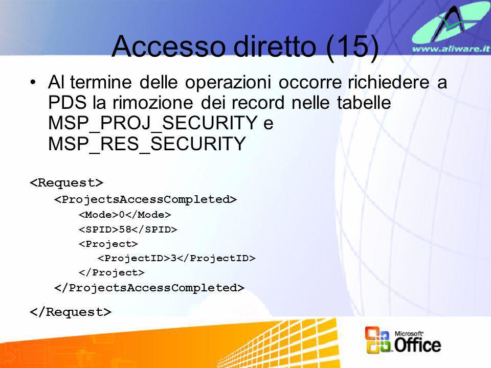 Accesso diretto (15)Al termine delle operazioni occorre richiedere a PDS la rimozione dei record nelle tabelle MSP_PROJ_SECURITY e MSP_RES_SECURITY.