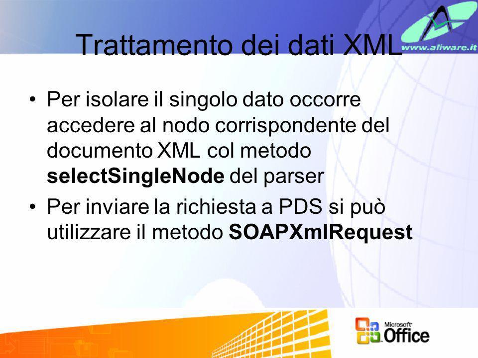 Trattamento dei dati XML