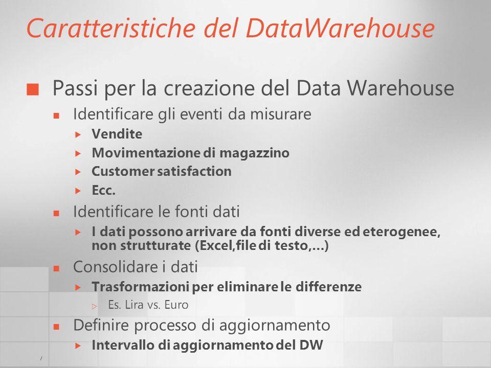 Caratteristiche del DataWarehouse
