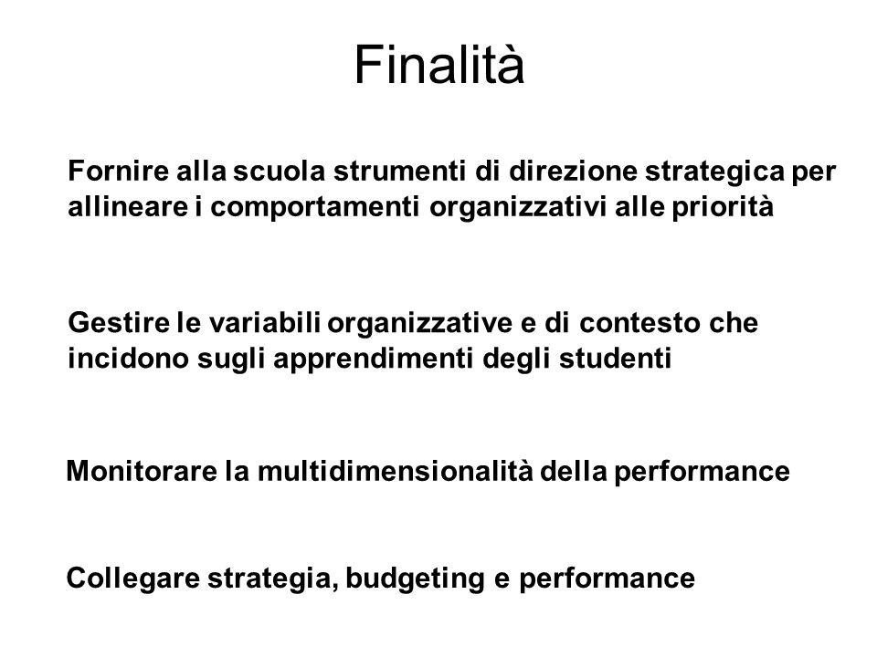 Finalità Fornire alla scuola strumenti di direzione strategica per allineare i comportamenti organizzativi alle priorità.