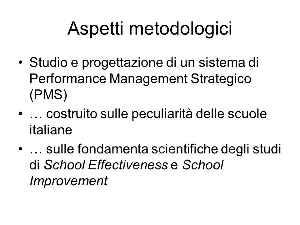 Aspetti metodologici Studio e progettazione di un sistema di Performance Management Strategico (PMS)
