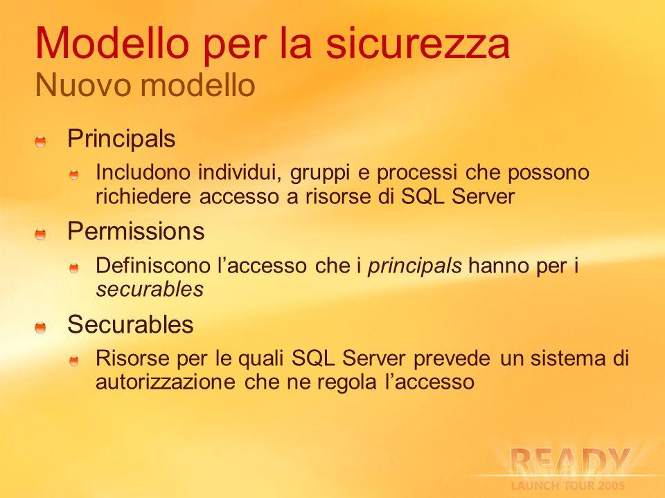 Modello per la sicurezza Nuovo modello
