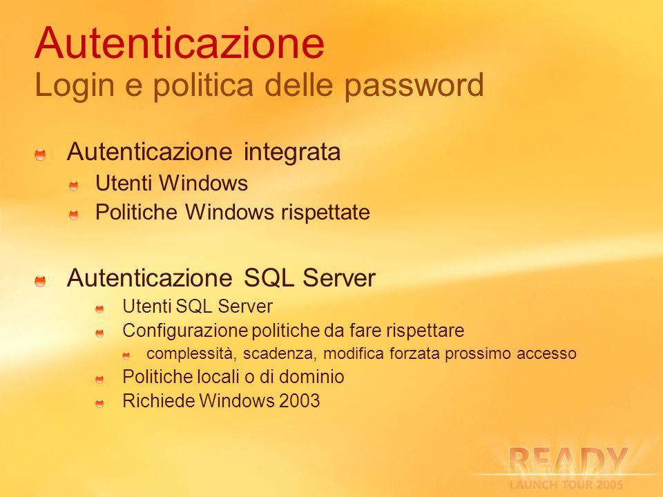 Autenticazione Login e politica delle password