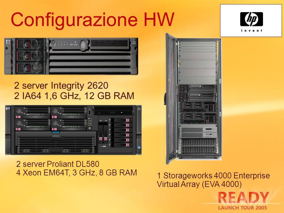2 server Integrity 2620 2 IA64 1,6 GHz, 12 GB RAM