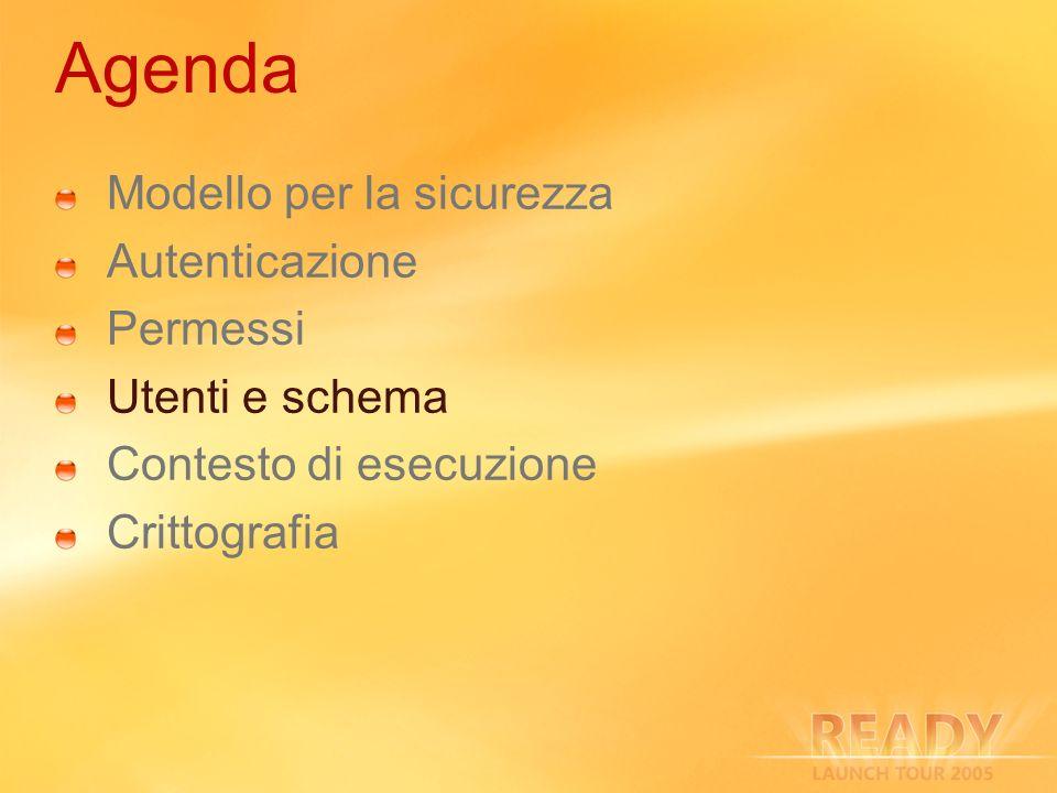 Agenda Modello per la sicurezza Autenticazione Permessi