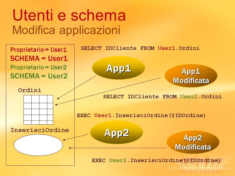 Utenti e schema Modifica applicazioni