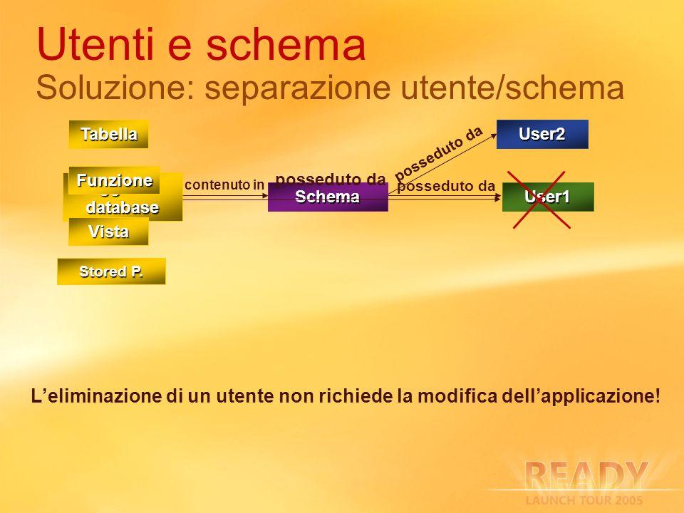 Utenti e schema Soluzione: separazione utente/schema