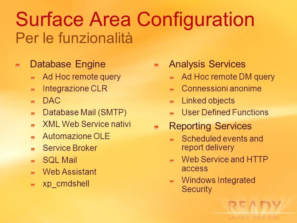 Surface Area Configuration Per le funzionalità