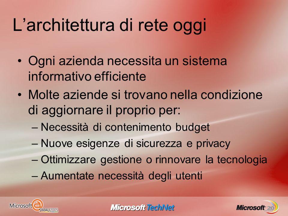 L'architettura di rete oggi
