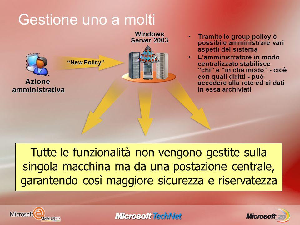 Gestione uno a molti Windows Server 2003. Tramite le group policy è possibile amministrare vari aspetti del sistema.