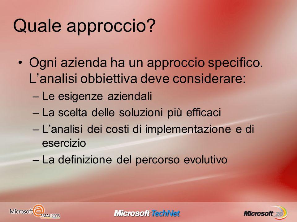 Quale approccio Ogni azienda ha un approccio specifico. L'analisi obbiettiva deve considerare: Le esigenze aziendali.
