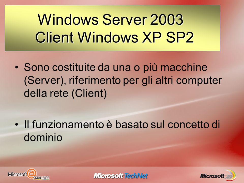 Evoluzione delle reti Client / server