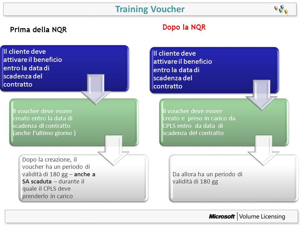 Training Voucher Dopo la NQR Prima della NQR