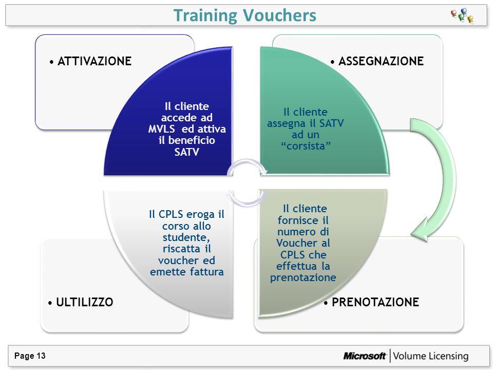 Training Vouchers ATTIVAZIONE ASSEGNAZIONE PRENOTAZIONE ULTILIZZO