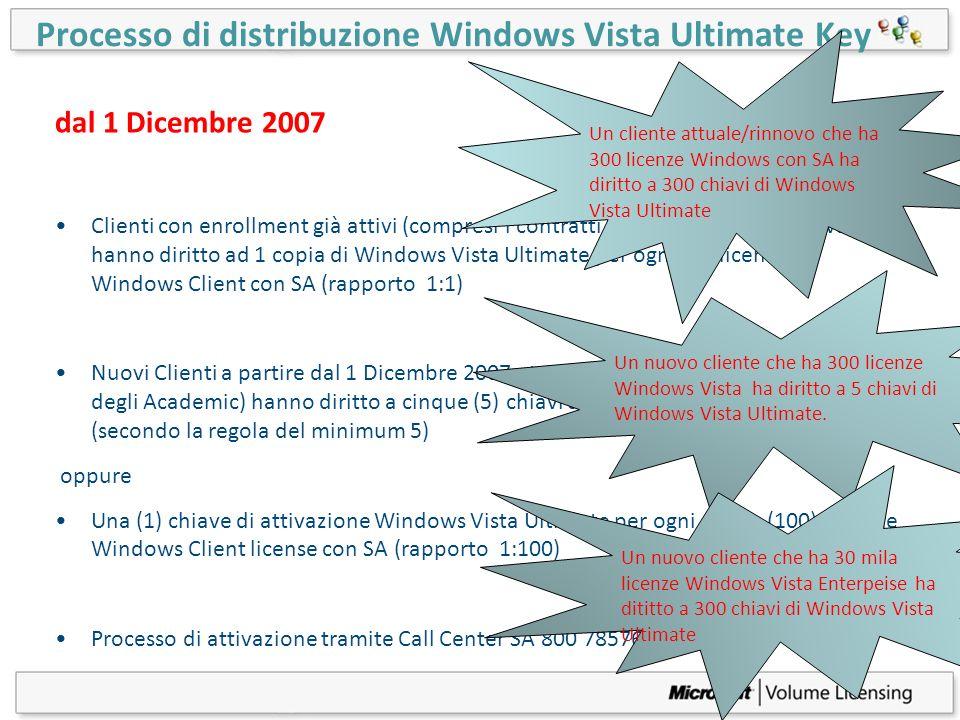 Processo di distribuzione Windows Vista Ultimate Key