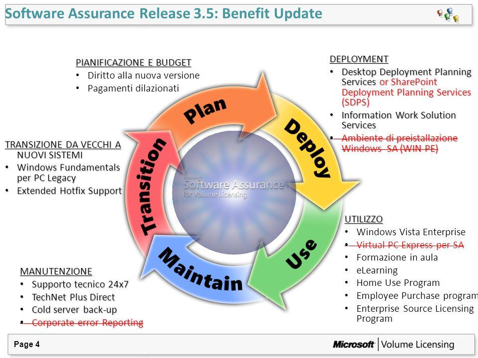 Software Assurance Release 3.5: Benefit Update