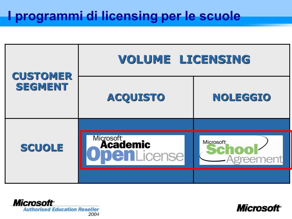 I programmi di licensing per le scuole