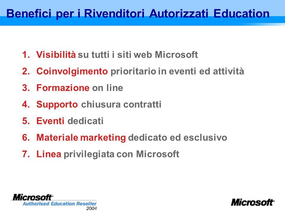 Benefici per i Rivenditori Autorizzati Education