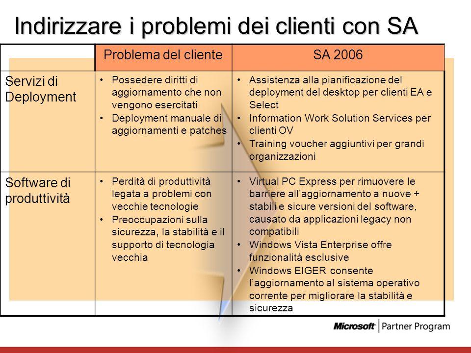 Indirizzare i problemi dei clienti con SA