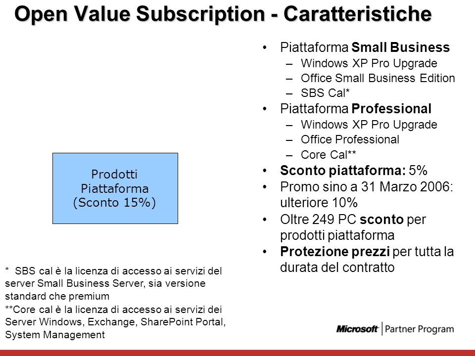Open Value Subscription - Caratteristiche