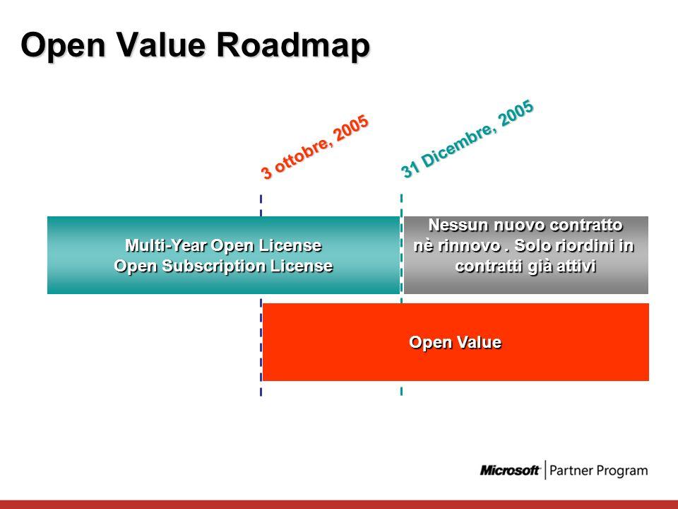 Open Value Roadmap 31 Dicembre, 2005 3 ottobre, 2005