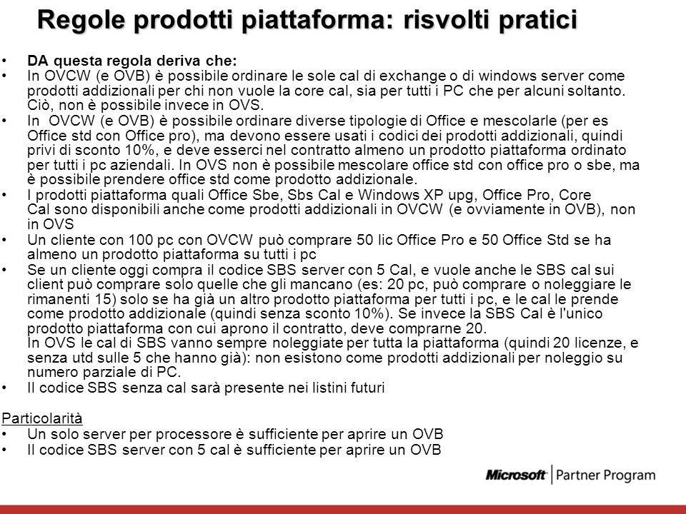 Regole prodotti piattaforma: risvolti pratici