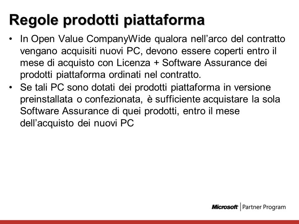 Regole prodotti piattaforma