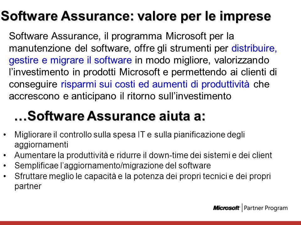 Software Assurance: valore per le imprese