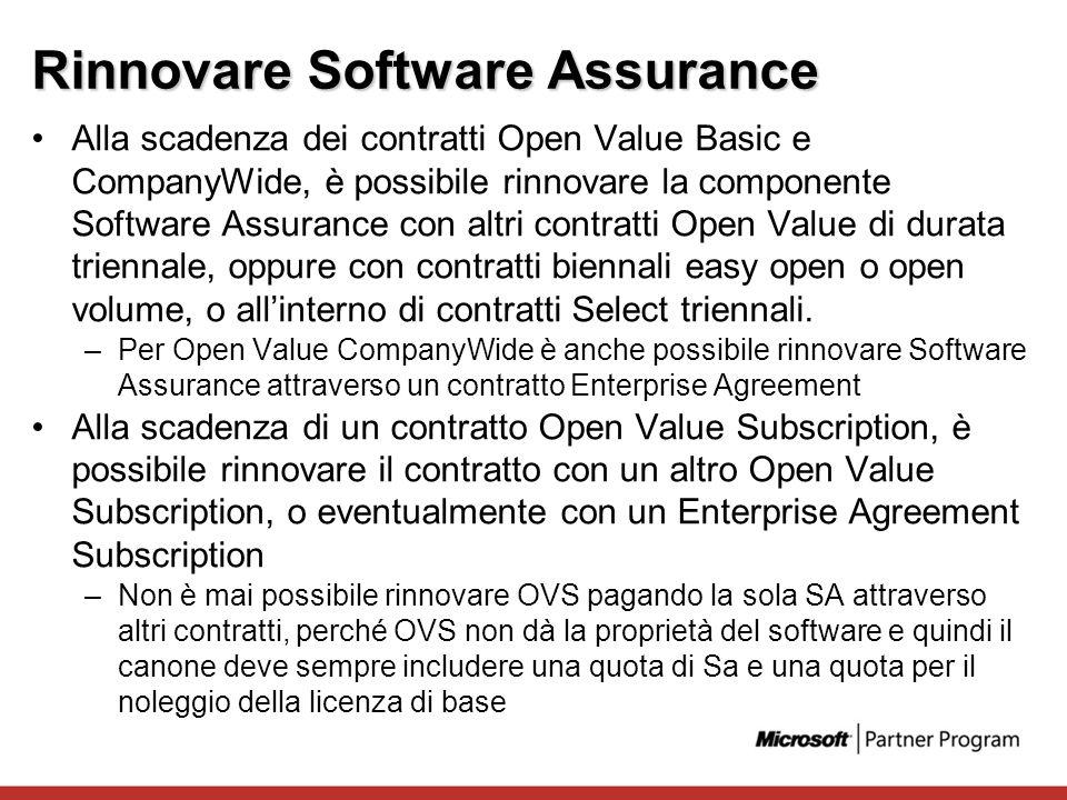 Rinnovare Software Assurance