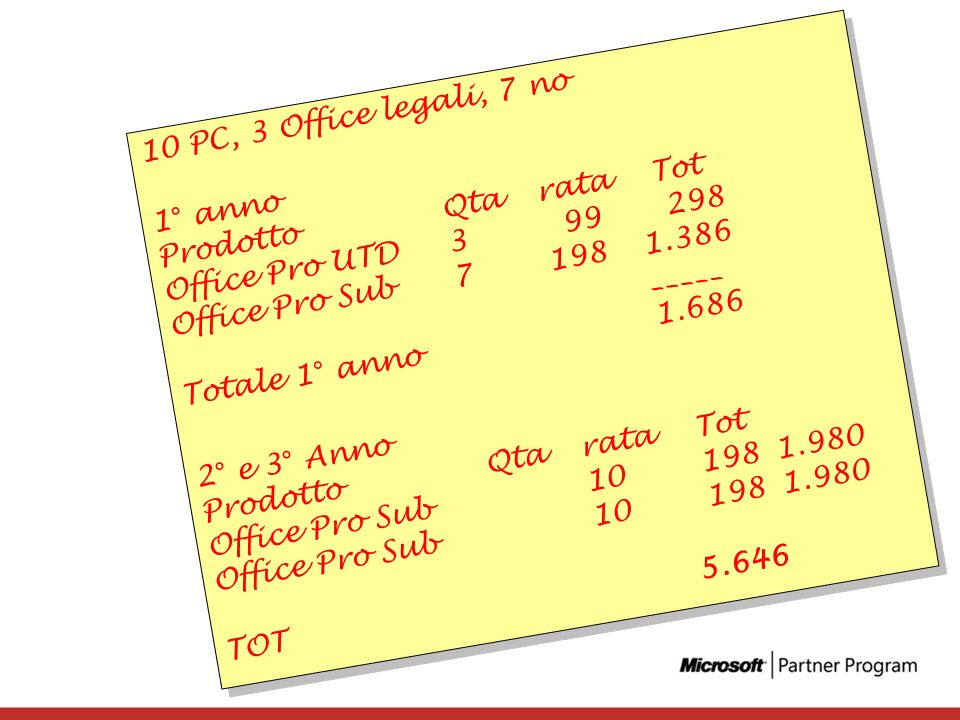 10 PC, 3 Office legali, 7 no Prodotto Qta rata Tot. 1° anno. Office Pro UTD 3 99 298. Office Pro Sub 7 198 1.386.