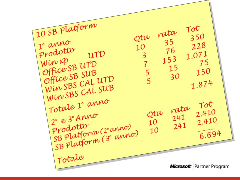 10 SB Platform Prodotto Qta rata Tot Win xp UTD 10 35 350 1° anno