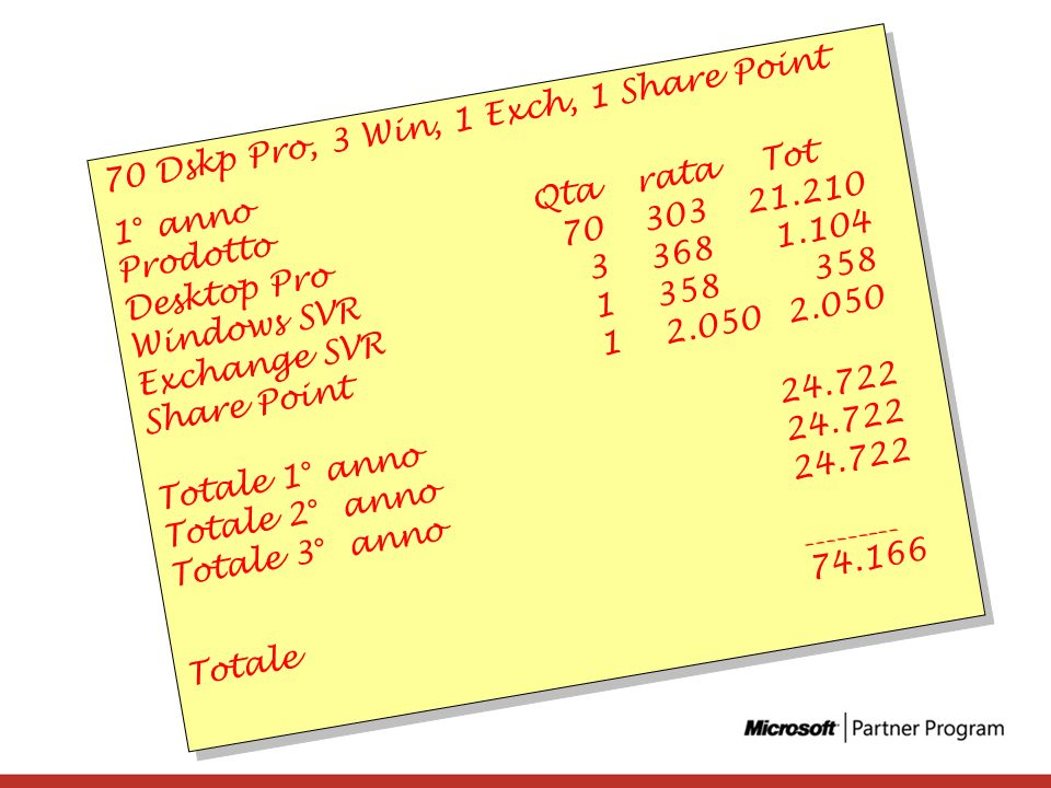 70 Dskp Pro, 3 Win, 1 Exch, 1 Share Point Prodotto Qta rata Tot