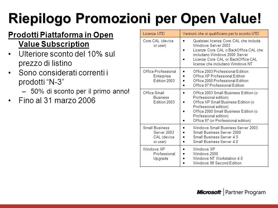 Riepilogo Promozioni per Open Value!