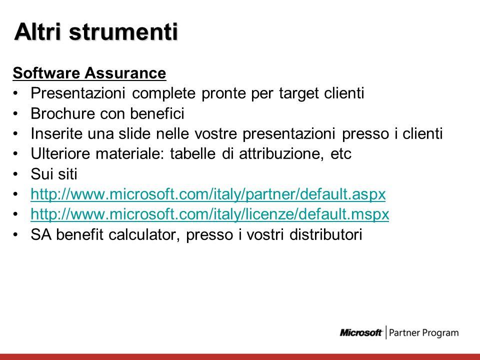 Altri strumenti Software Assurance