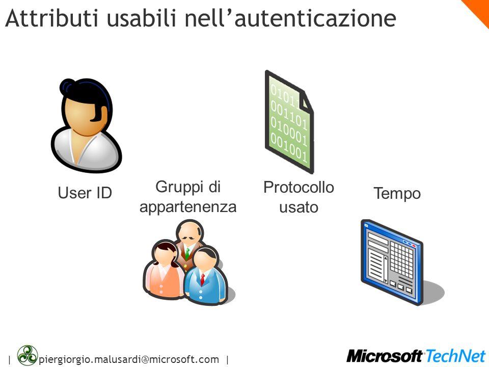 Attributi usabili nell'autenticazione