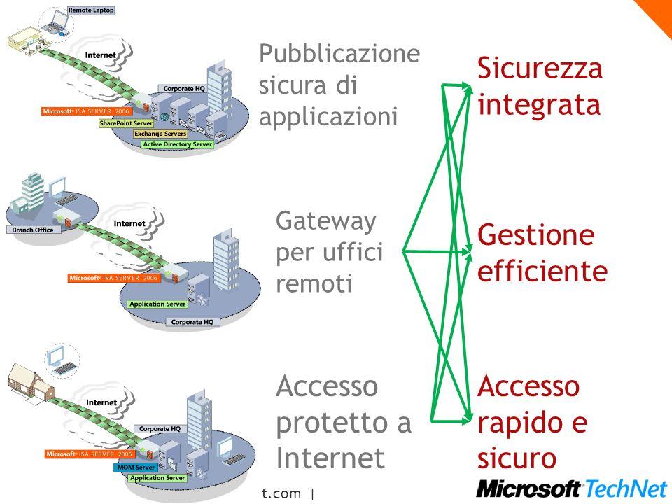 Accesso protetto a Internet Accesso rapido e sicuro