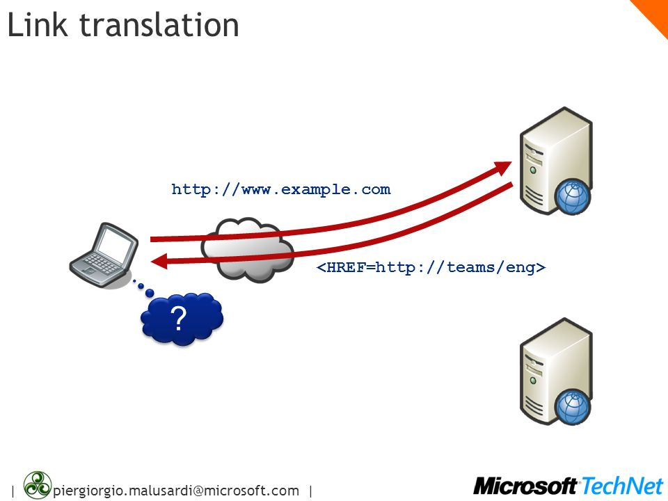 Link translation http://www.example.com
